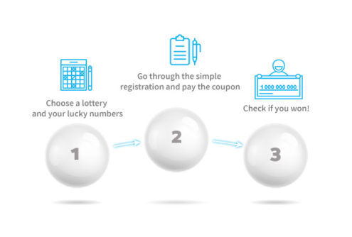 how to play lotto online
